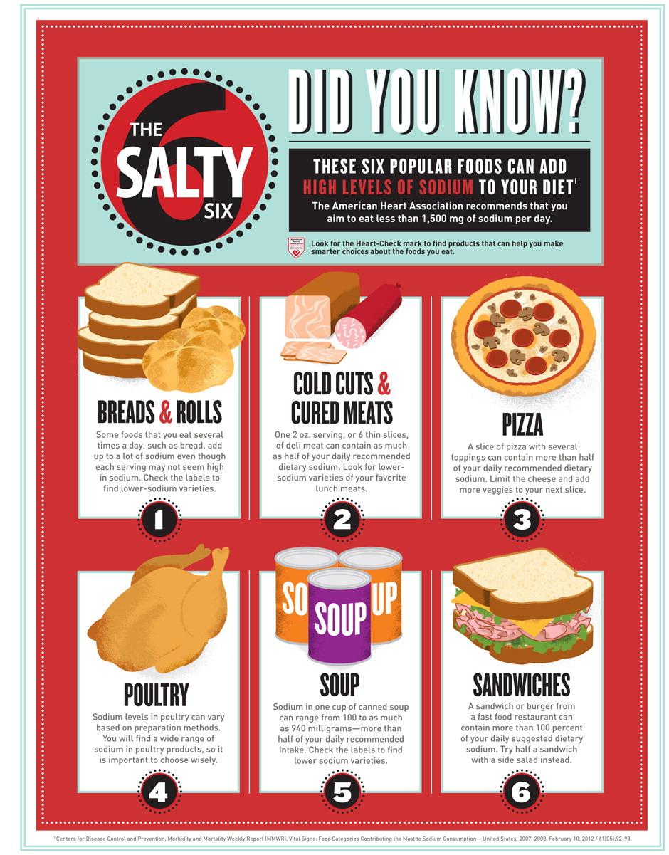 dietary guidelines for americans 2014